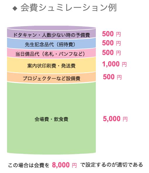 スクリーンショット 2014-06-20 17.50.53